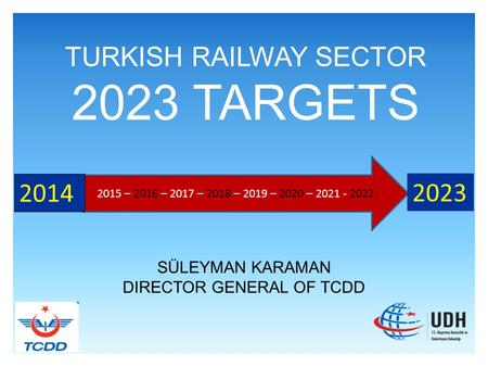 2023 TARGETS TURKISH RAILWAY SECTOR SÜLEYMAN KARAMAN