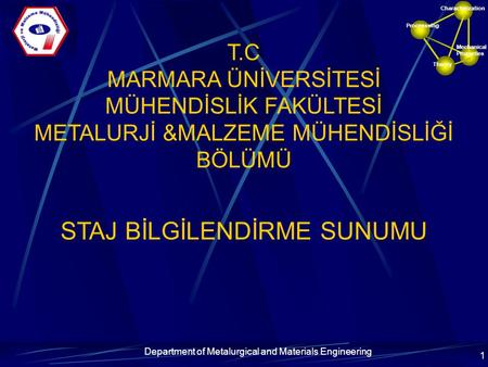 Processsing Mechanical Properties Characterization Theory Department of Metalurgical and Materials Engineering 1 STAJ BİLGİLENDİRME SUNUMU T.C MARMARA.