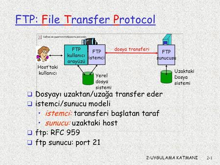 FTP: File Transfer Protocol