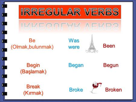 Be (Olmak,bulunmak)Waswere Been Begin (Başlamak) Began Begun Break (Kırmak) BrokeBroken.