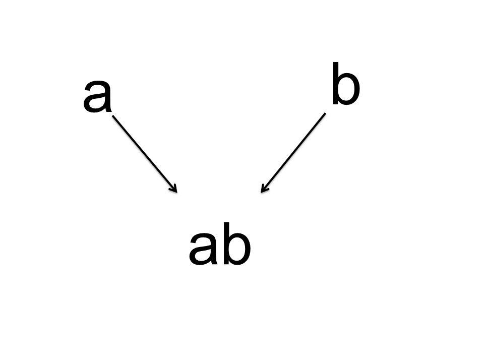e b eb