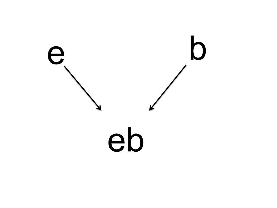 ı b ıb