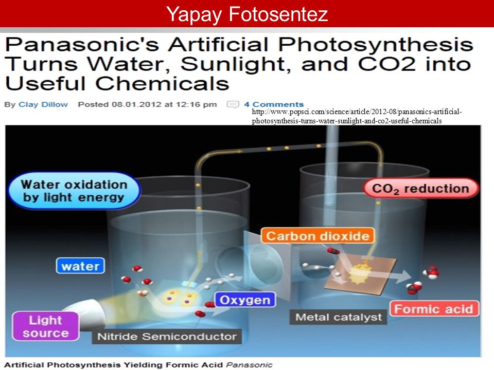 CO2+H2O+Solar Energy → Methanol  Solar heat generation occurs on parabolic dishes, which reflect the light captured to a reactor, a focal point of the parabola that allows for extremely high temperature generation.