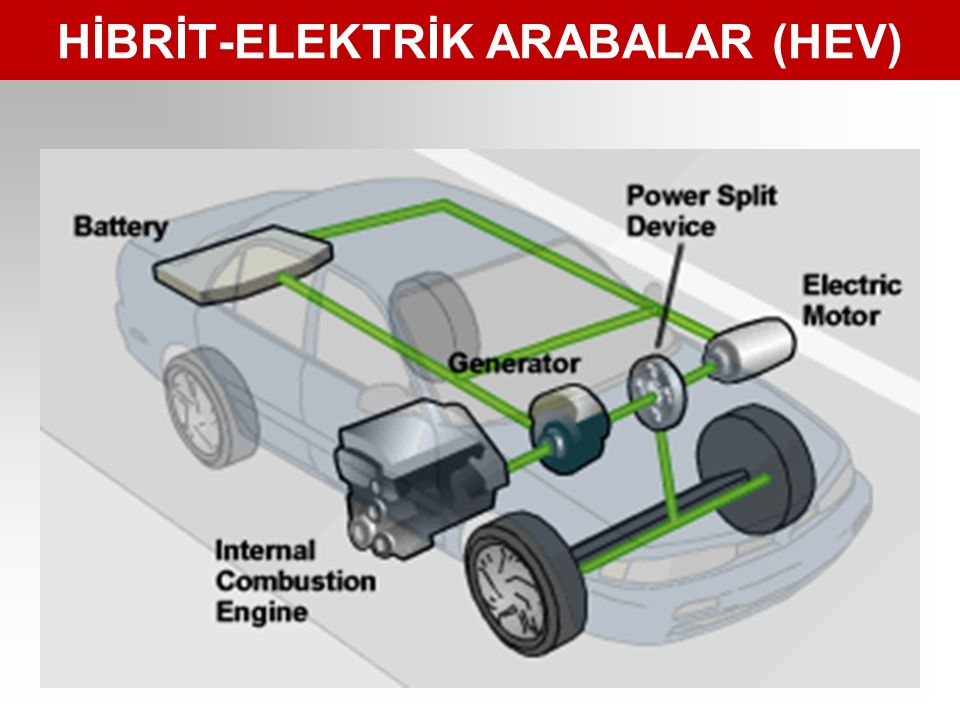 R&D Team to Improve Batteries for Electric/Hybrid Cars Other members for the new 'Joint Center for Energy Storage' include: 5 universities (Northwestern, U.