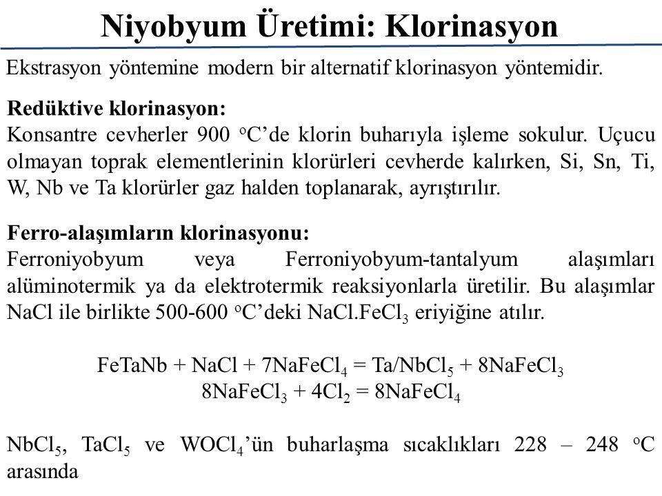 Metalik Niyobyum Üretimi Nb 2 O 5 'in redüksiyonu: 1950 o C'de karbotermik redüksiyon Nb 2 O 5 + 7C = 2NbC + 5CO 5NbC + Nb 2 O 5 = 7Nb + 5CO ~900 o C'de alüminotermik redüksiyon 3Nb 2 O 5 + 10Al = 6Nb + 5Al 2 O 3 NbCl 5 'in redüksiyonu: 600-650 o C'de hidrojen ile redüksiyon 2NbCl 5 + 5H 2 = 2Nb + 10HCl