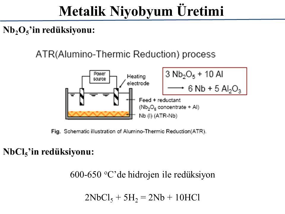 Niyobyum Üretimi Konstantrasyon Saflaştırma Standart Ferroniyobyum Niyobyum oksit Özel oksitler FeNb VG NiNb VG ATR Nb METALİ Brezilya şirketi CBMM (Companhia Brasileira de Metalurgia e Mineração) dünyanın en büyük niyobyum üreticisi.
