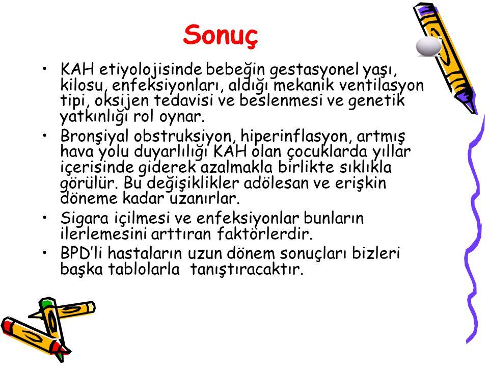 Bu sunumda 30 adet slayt Hacettepe Tıp Fakültesi Çocuk Göğüs Hastalıkları Bilim Dalı Öğretim üyesi Prof.