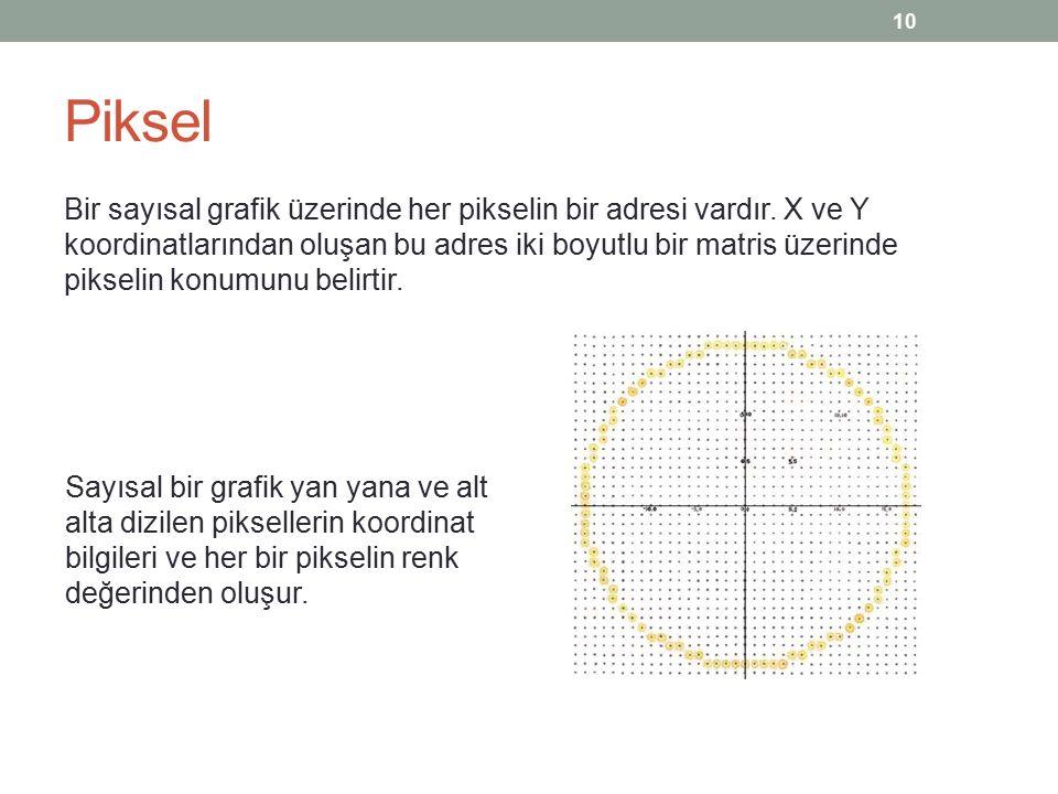 Nokta (Alt Piksel) Her piksel kırmızı, yeşil ve mavi renkleri temsil eden üç noktadan oluşur.