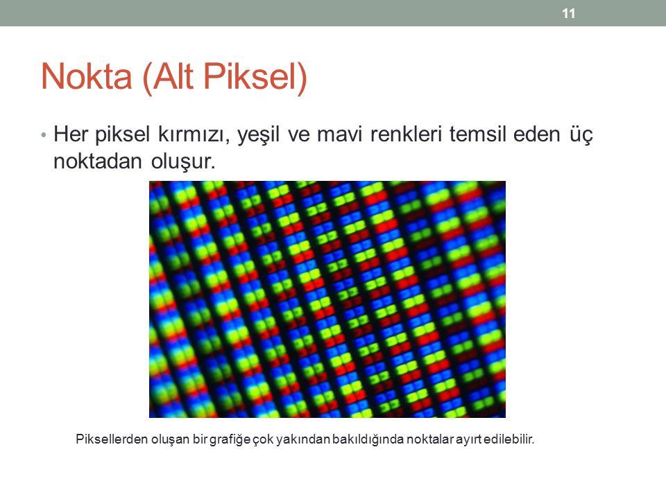 Nokta (Alt Piksel) Bir pikselin gösterebileceği diğer tüm renkler Toplamsal renk modeline göre(RGB), bu üç noktanın farklı yoğunluklardaki durumlarının bir arada gösterilmesiyle elde edilir.