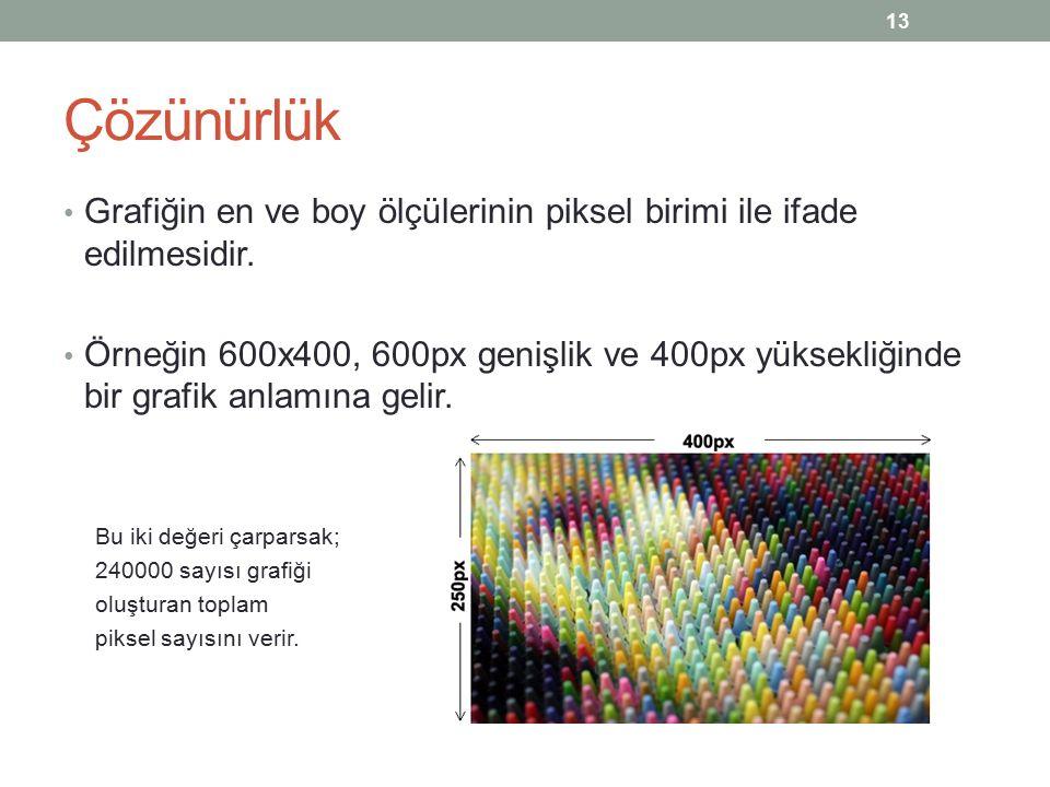 PPI (Piksel Yoğunluğu) Birim alandaki piksel sayısı, «Piksel Yoğunluğu» olarak adlandırılır.