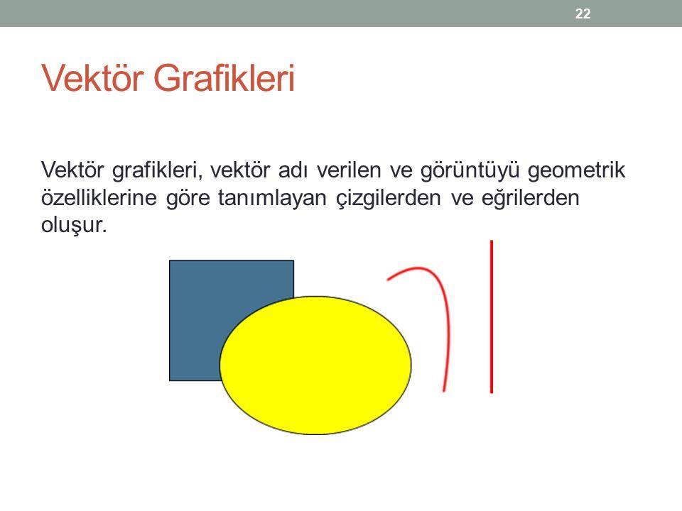 Vektör Grafikleri Bitmap grafiklerinin aksine, vektör grafikleri piksellerle ifade edilmez.