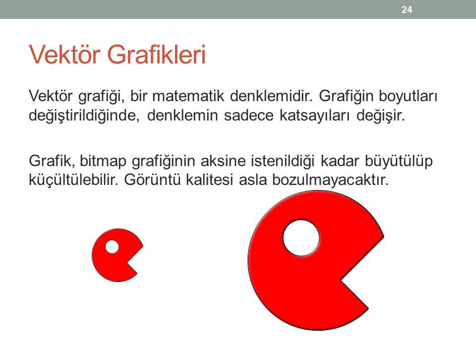 Vektör Grafikleri Vektör grafikleri ise bilgisayar ortamında oluşturulan geometrik çizimlerdir.