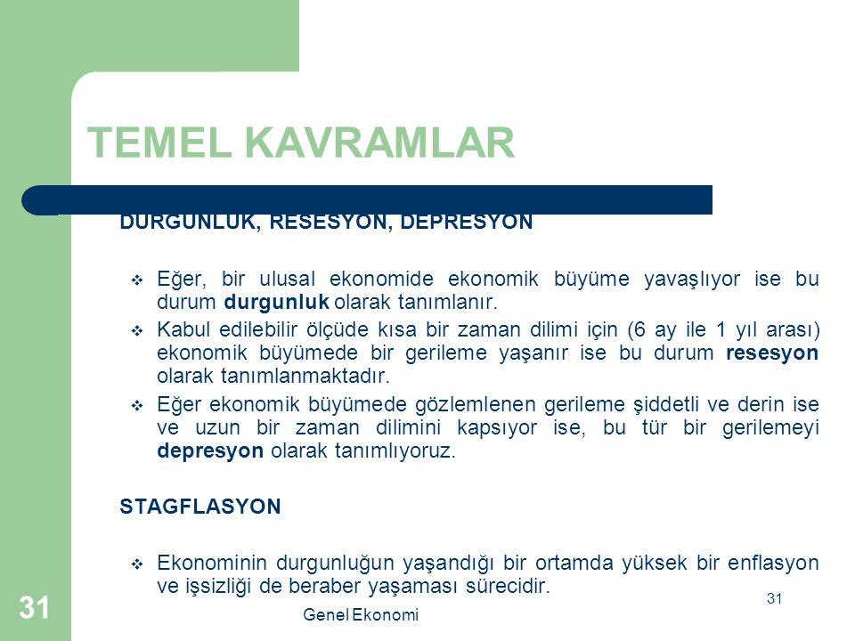 32 Genel Ekonomi 32 TEMEL KAVRAMLAR Lorenz Eğrisi; Nüfusun belirli bir yüzdesinin gelirden aldığı yüzdeyi kaçını aldığını gösteren noktaların birleşimiyle elde edilen eğridir.