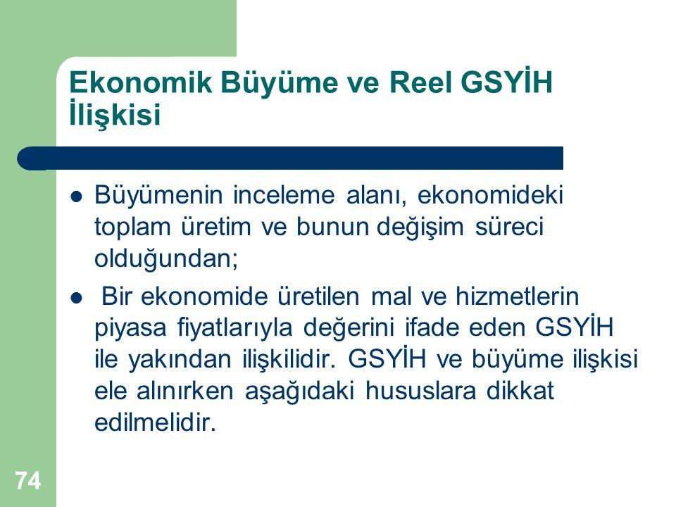75 Ekonomik Büyüme ve Reel GSYİH İlişkisi 1.Nominal ve reel GSYİH arasındaki ayrım, 2.