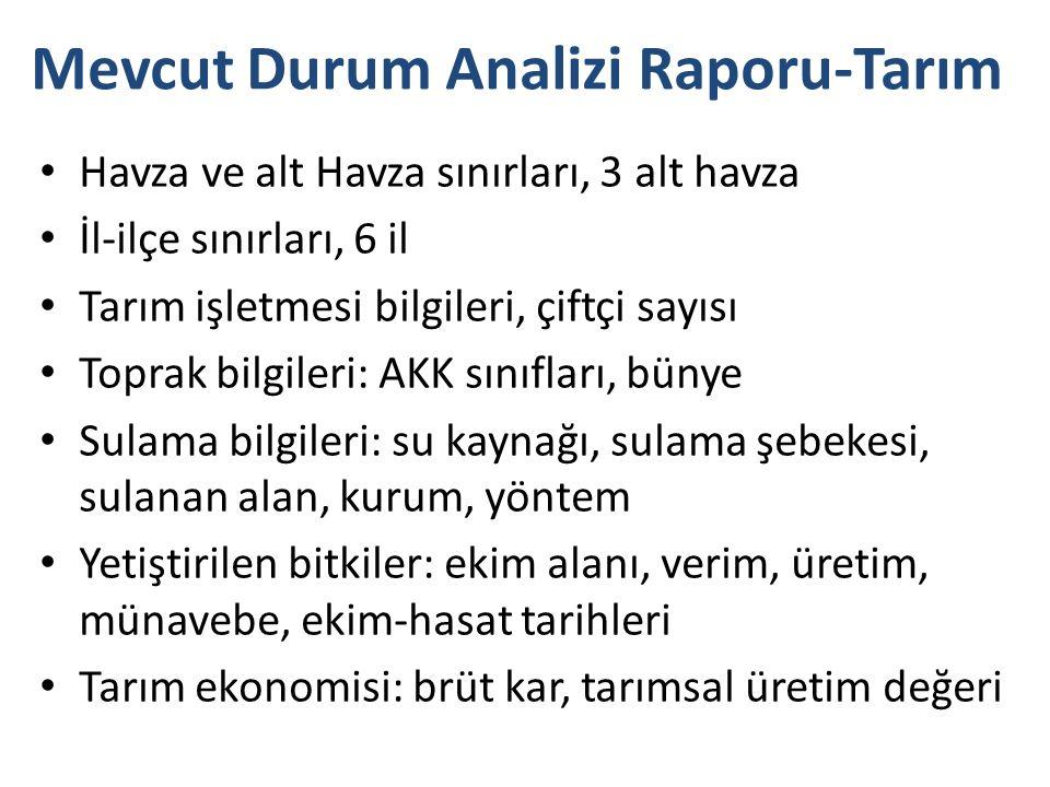 Seyhan Havzası ve alt havzaları İller-İlçeler: Adana, Kayseri, Niğde, Mersin Sivas, K. Maraş