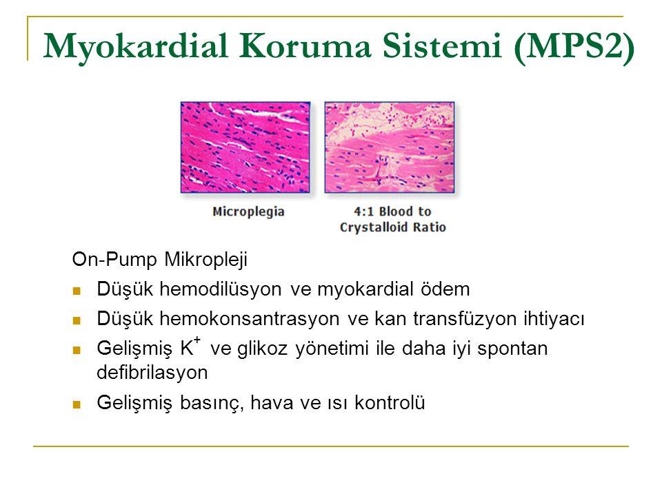 Off-Pump Mikropleji Hemodinamik stabilite Minimal iskemi Greftlerden daha güvenli kardiyopleji verilmesi Daha güvenli koroner arter baypass Düşük Troponin-I ve CK–MB Daha istikrarlı post-op Myokardial Koruma Sistemi (MPS2)