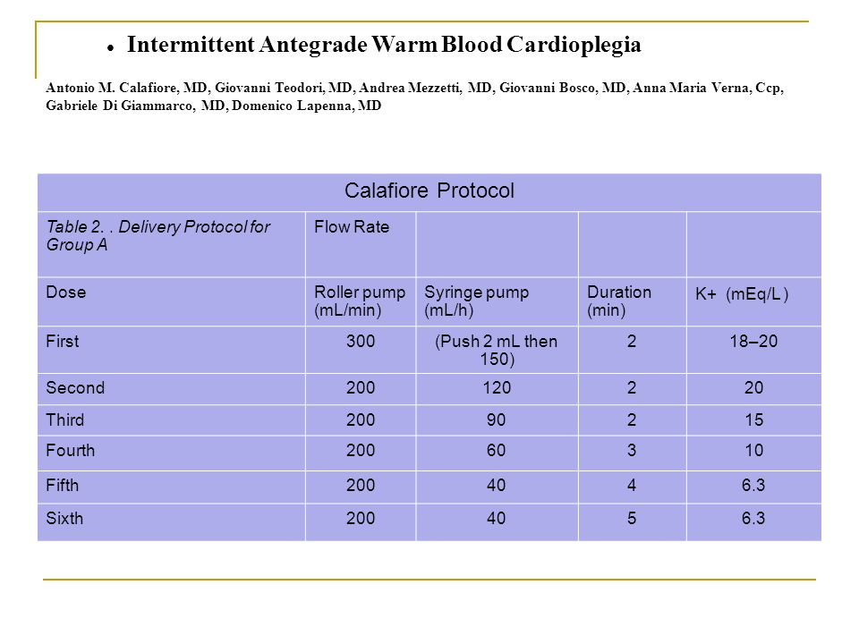 Özellikle kötü sol ventriküllü hastalarda aralıklı antegrad sıcak kan kardiyopleji etkin myokardiyal koruma sağlar Düşük morbitide ve mortalite Post-op ve hastane kalış süresinde azalma Calafiore A.