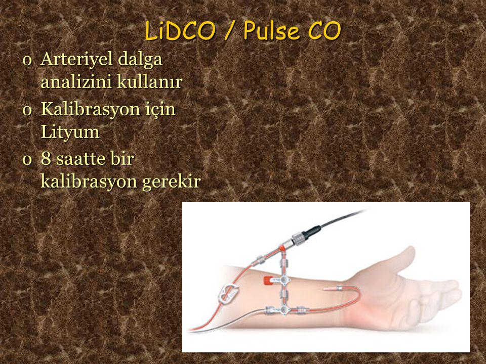 40 LiDCO / Pulse CO
