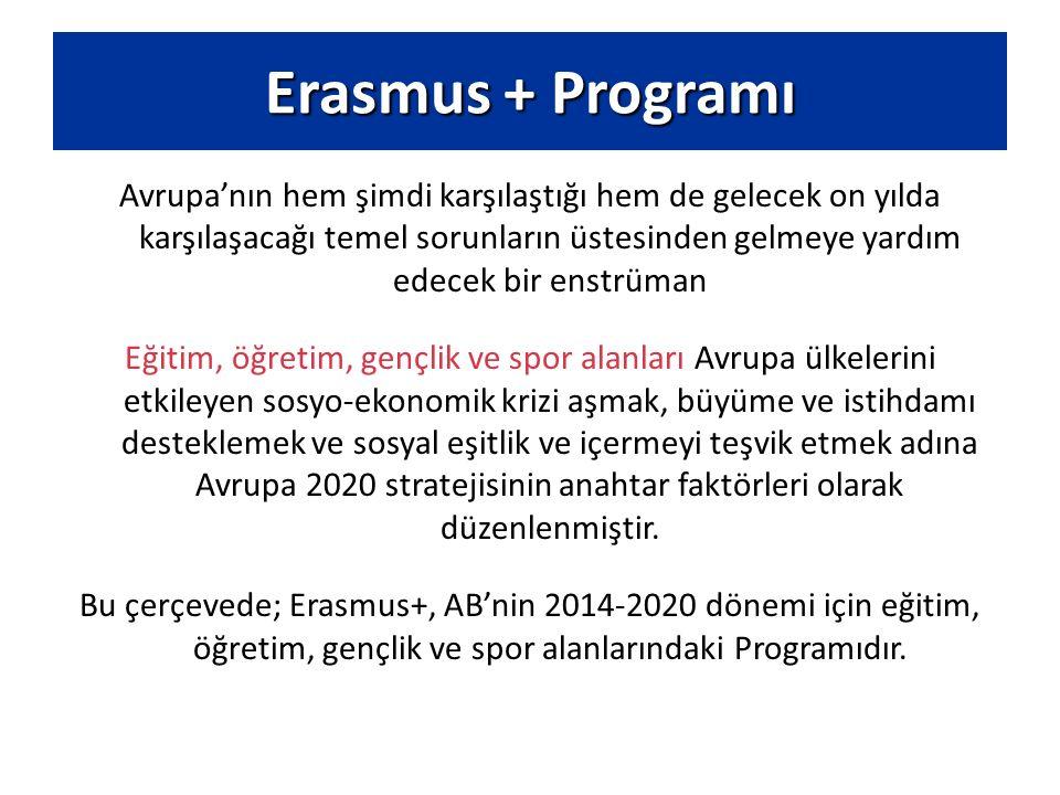 Erasmus + Programı Erasmus+ Programı; Eğitim, gençlik ve spor alanındaki projeleri destekleyerek; Avrupa'da; iş piyasalarının ve rekabetçi bir ekonominin ihtiyaç duyduğu becerilere sahip beşeri ve sosyal sermayenin gelişimine katkı sağlamayı hedeflemektedir.