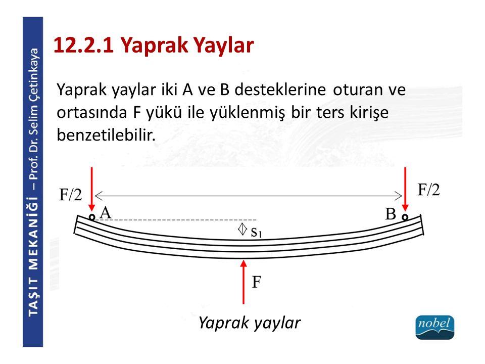 12.2.2 Helisel (Helezon) Yaylar Şekilde bir helisel (helezon) yay görülmektedir.