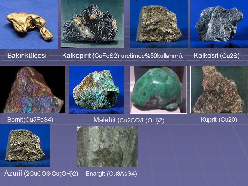 I) Primer Bakır Mineralleri  a) Kalkopirit  b) Kalkasin  c) Tetraedrit  d) Bormit  e) Enarjik  f) Nabit Bakır II) Sekonder Bakır Mineralleri  a) Kalkosin  b) Melakonit  c) Kalkontit  d) Malakit  e) Krizolit  f) Nabit Bakır  g) Bornit  h) Kovellin  i) Küprit  j) Brokantit  k) Azurit  l) Atakamit  m) Kalkopirit