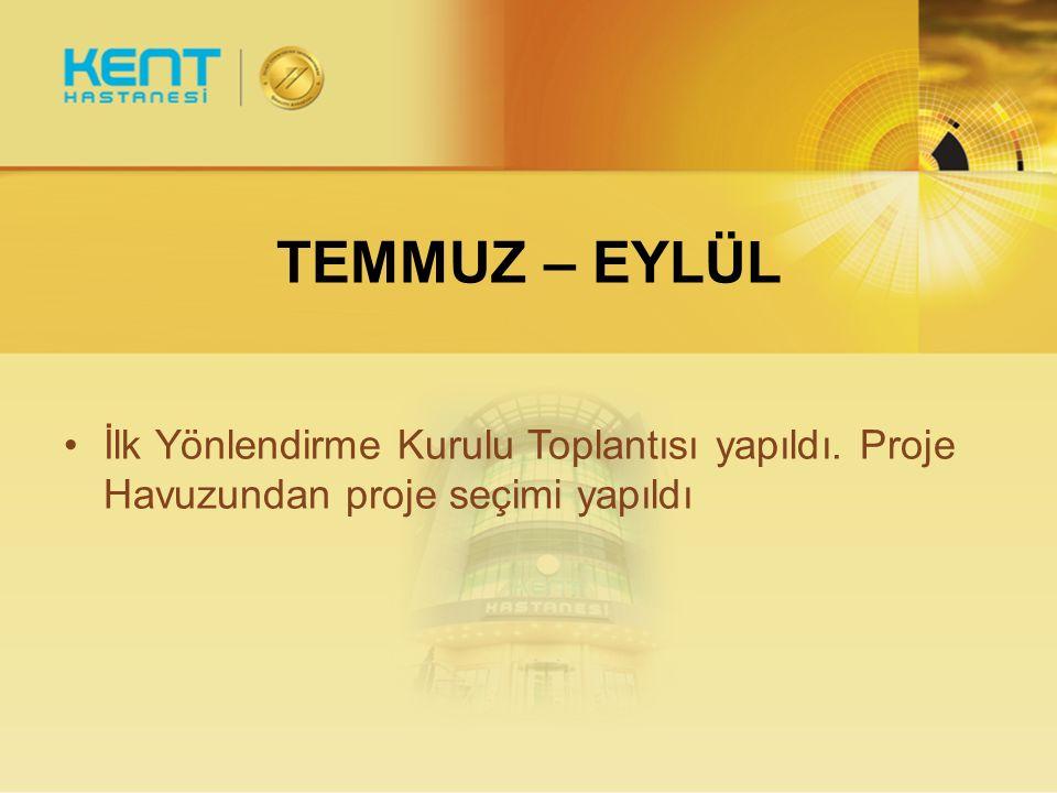 TEMMUZ – EYLÜL Örnek çalışma için tanıtıcı poster hazırlandı ve personele duyuruldu