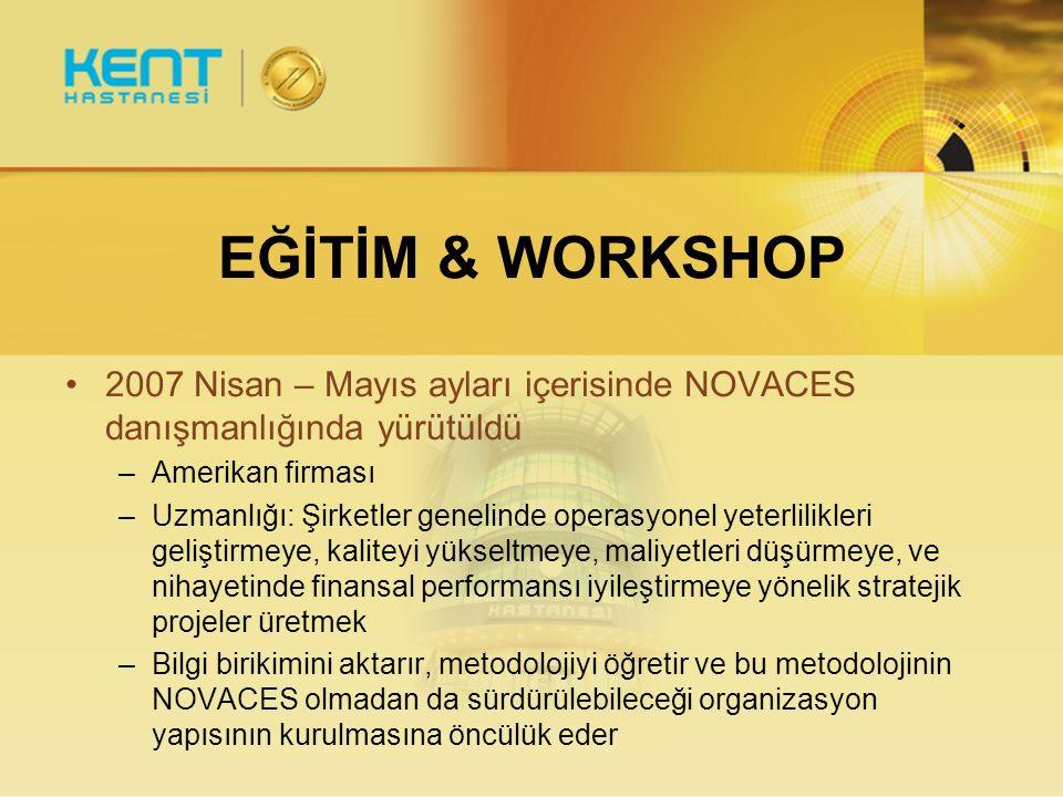 EĞİTİM & WORKSHOP 1.