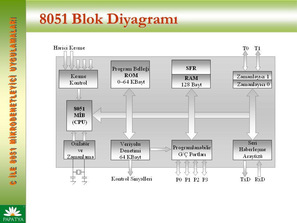 8051  denetleyicisinin Uç Fonksiyonları  8051 mikrodenetleyicisinin standartta 8-bitlik dört adet giriş/çıkış portu bulunmaktadır.