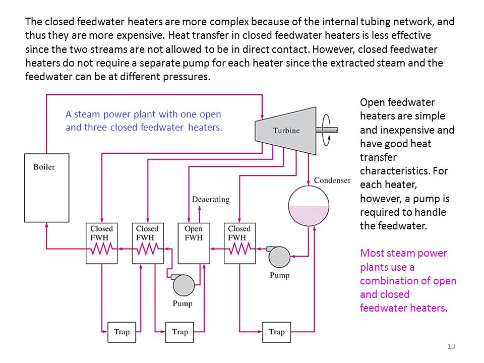 Example (regenerative cycle) 11 Consider a steam power plant operating on the ideal regenerative Rankine cycle with one open feedwater heater.