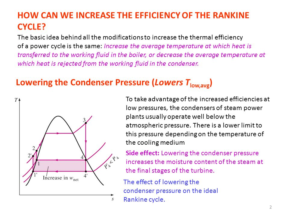 3 The effect of superheating the steam to higher temperatures on the ideal Rankine cycle.