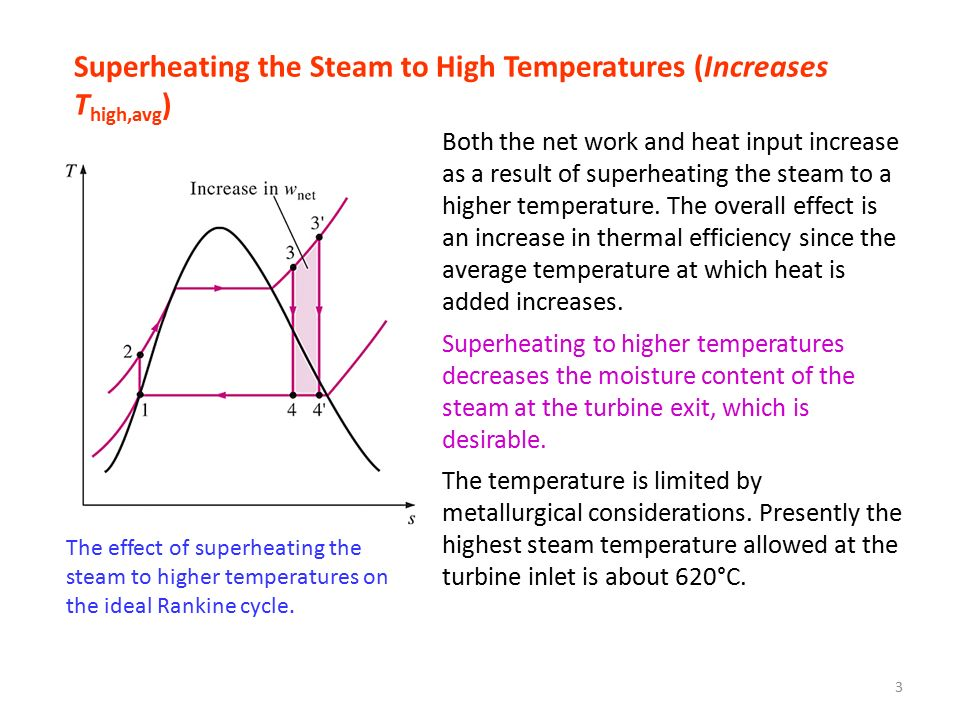 4 Increasing the Boiler Pressure (Increases T high,avg ) The effect of increasing the boiler pressure on the ideal Rankine cycle.