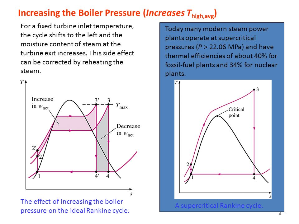 5 THE IDEAL REHEAT RANKINE CYCLE How can we take advantage of the increased efficiencies at higher boiler pressures without facing the problem of excessive moisture at the final stages of the turbine.