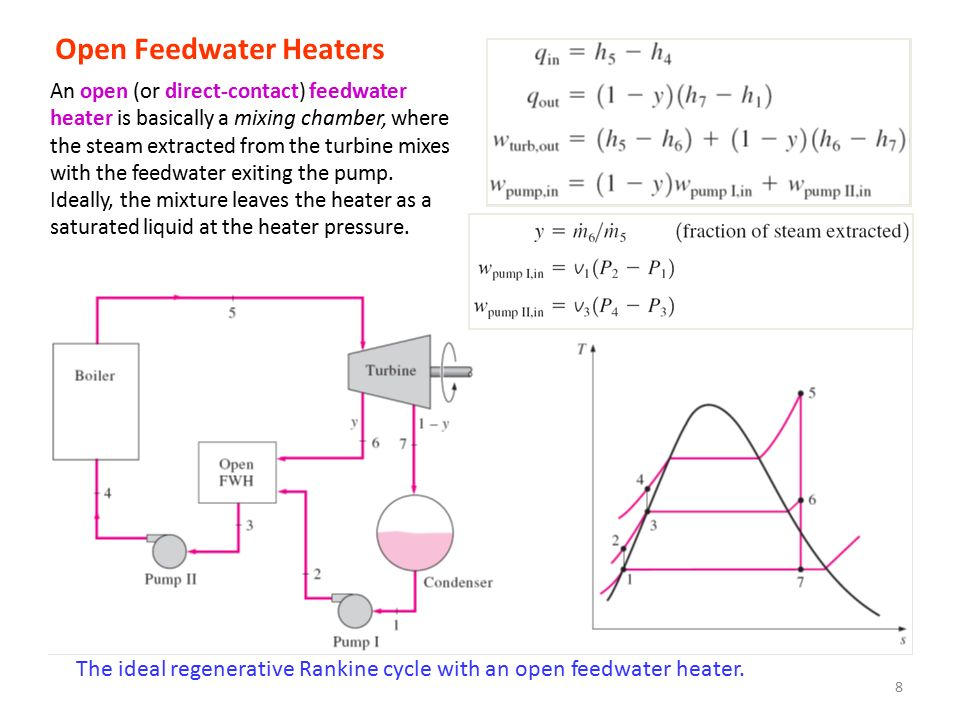 9 Closed Feedwater Heaters The ideal regenerative Rankine cycle with a closed feedwater heater.