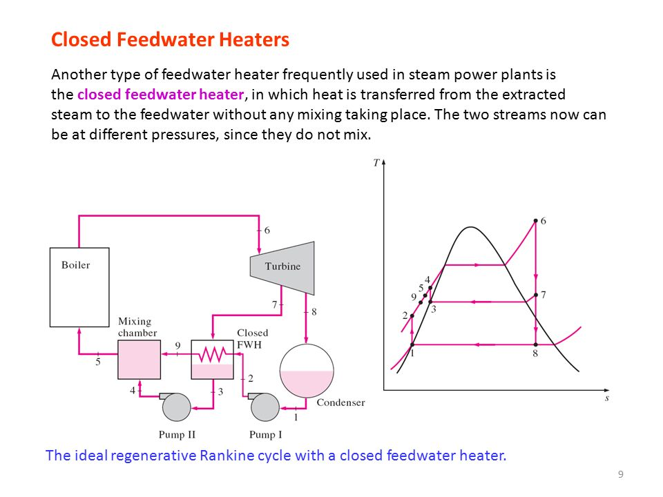 10 A steam power plant with one open and three closed feedwater heaters.