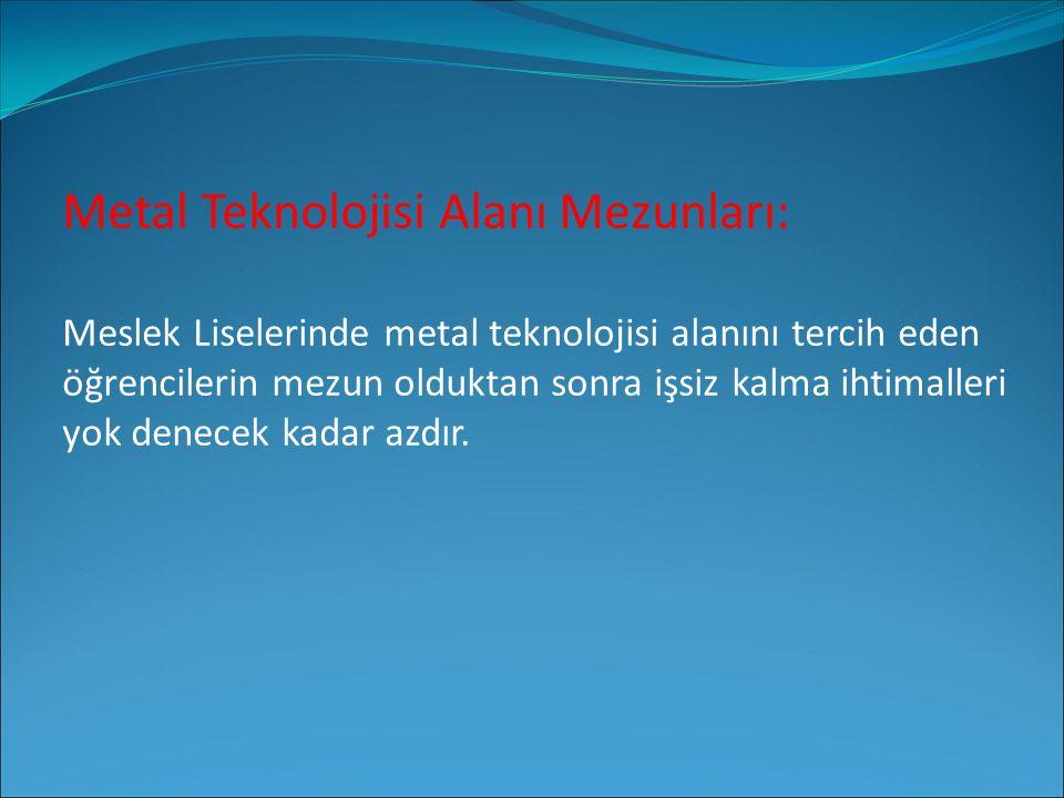 Metal Teknolojisi Alanı Mezunları: Metal Teknolojisi alanından mezun olan öğrenciler, seçtikleri dal/meslekte kazandıkları yeterlikler doğrultusunda; 1.