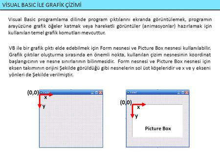 VİSUAL BASIC İLE GRAFİK ÇİZİMİ Visual Basic programlama dilinde program çıktılarını ekranda görüntülemek, programın arayüzüne grafik öğeler katmak veya.