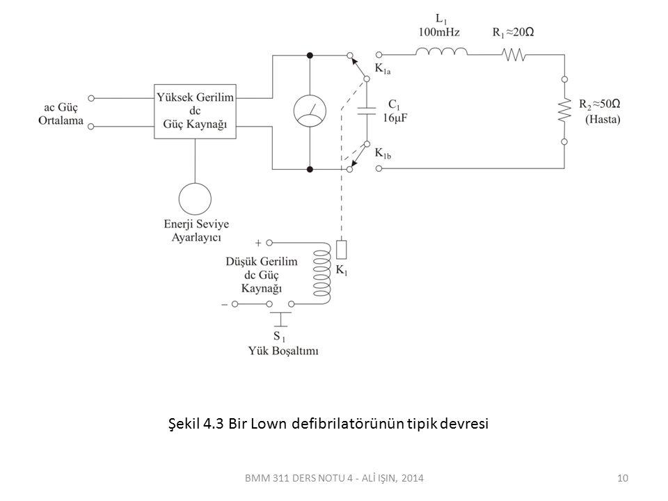 Detaylandırılmış tipik bir defibrilatör tasarımı BMM 311 DERS NOTU 4 - ALİ IŞIN, 201411