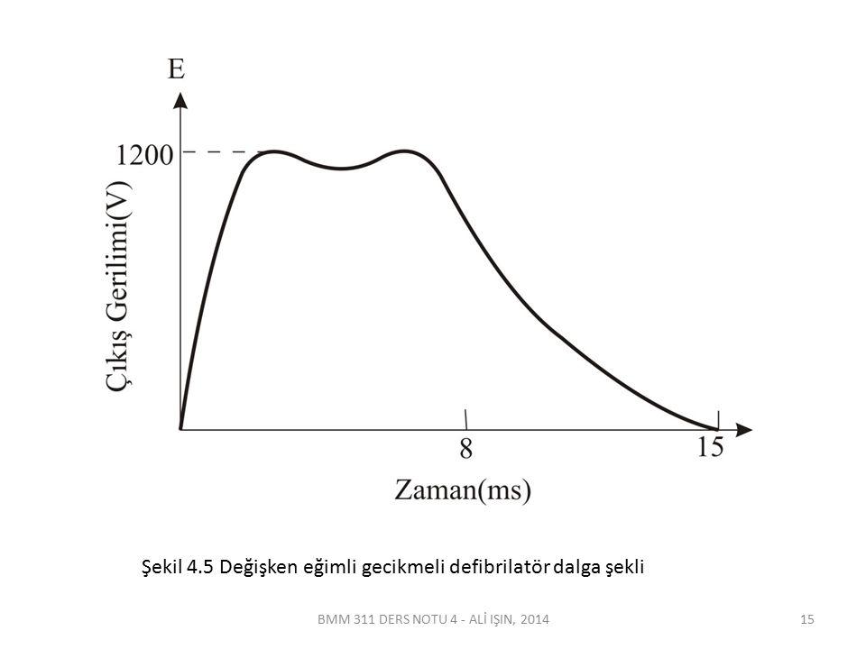 BMM 311 DERS NOTU 4 - ALİ IŞIN, 2014 Depo edilen enerji, kapasite üzerine bağlanan bir voltmetre ile gösterilir.