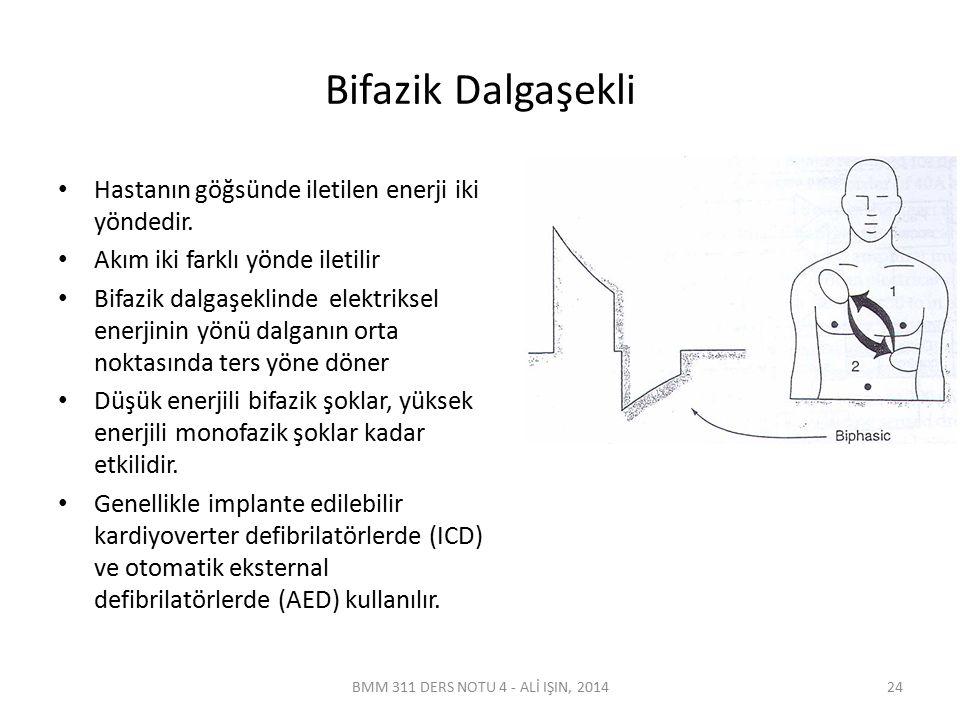 BMM 311 DERS NOTU 4 - ALİ IŞIN, 2014 Şekil 4.7 Defibrilatör elektrod tipleri a) Standart Anterior Defibrilatör Elektrotları 25