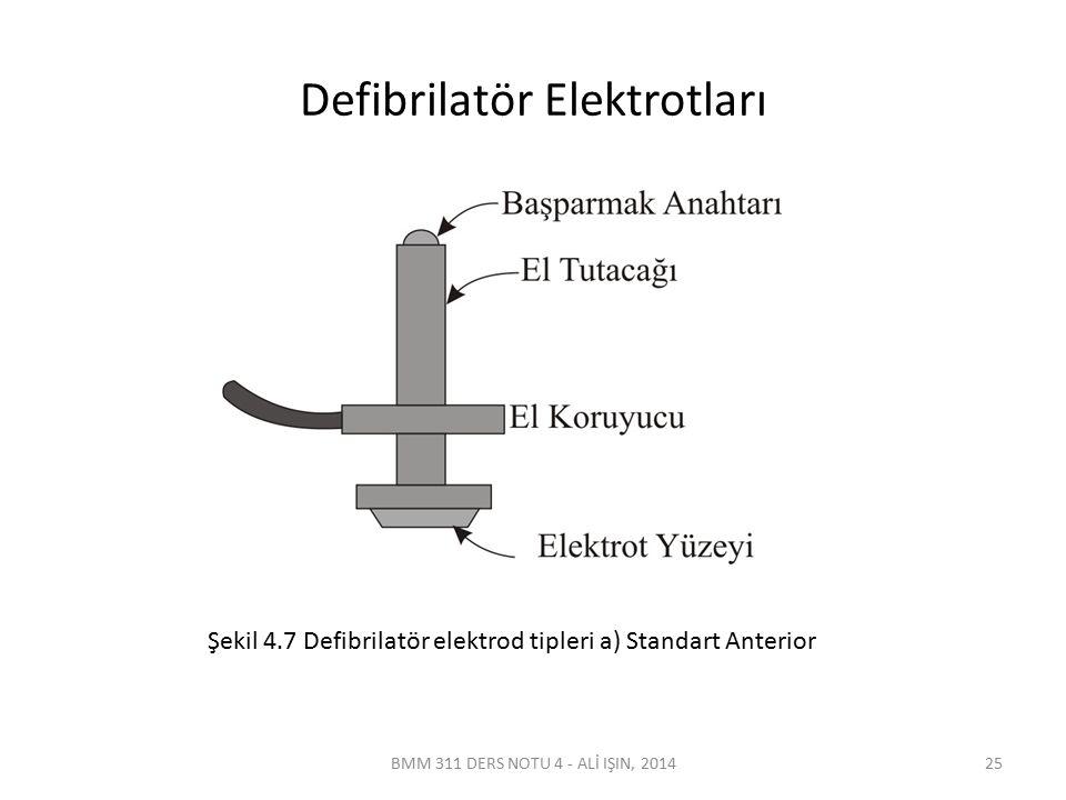 BMM 311 DERS NOTU 4 - ALİ IŞIN, 2014 b) Posterior 26