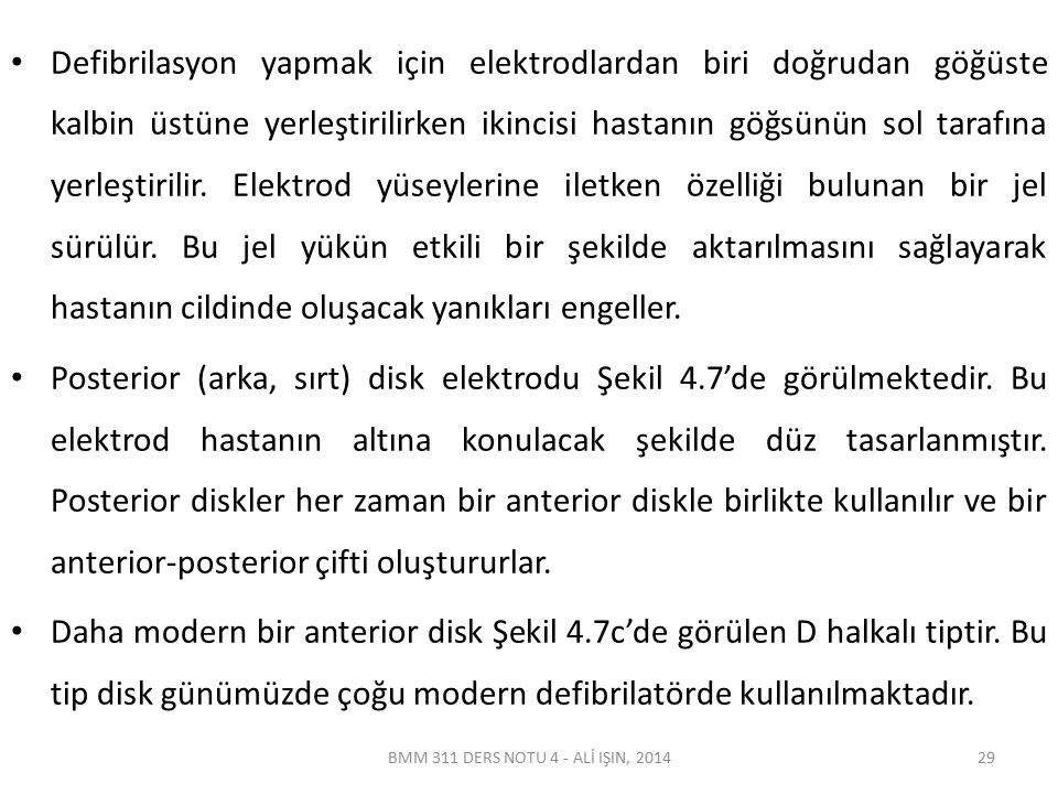 BMM 311 DERS NOTU 4 - ALİ IŞIN, 2014 Disk setlerinden sonuncusu Şekil 4.7d'de görülen dahili tiptir.