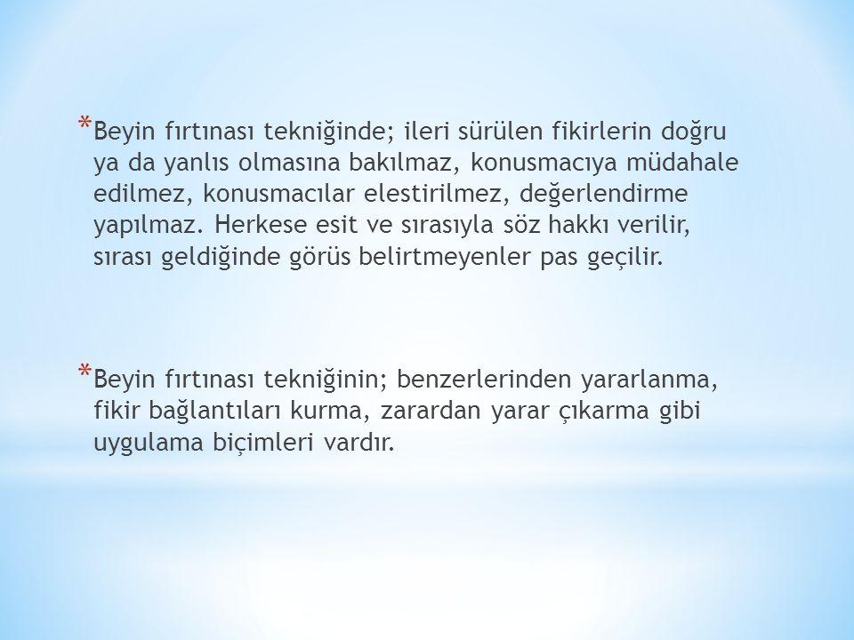 BEYİN FIRTINASI NASIL UYGULANIR.