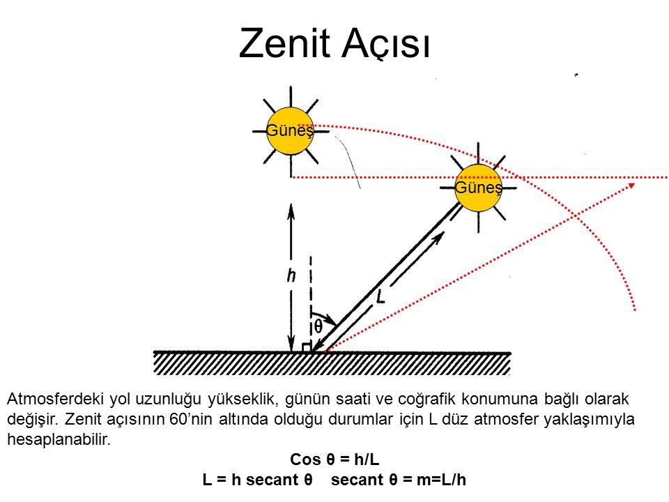 Zenit Açı Düzeltmesi Zenit Açısım= sec θDüzeltilmiş m 01.00 101.02 201.06 301.15 401.31 501.56 602.00 702.922.90 784.814.72 8614.312.4 Ancak dünyanın yuvarlaklığı ve atmosferdeki kırılma göz önüne alınmalıdır.