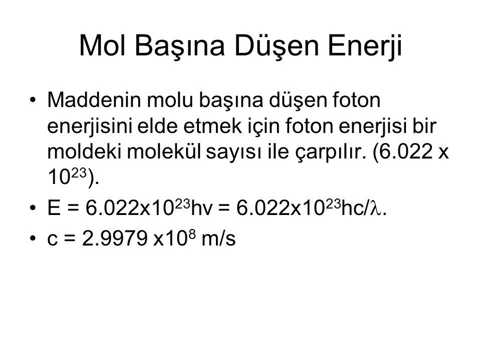 Fotokimyasal Tepkime Fotokimyasal tepkime aşağıdaki şekilde gösterilir. NO2 + hv  NO + O