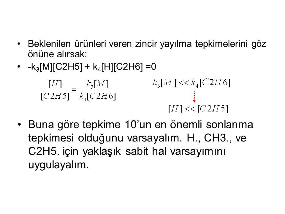 0 = k 3 [M][C2H5]-k 4 [H][C2H6] 0 = 2k 1 [M][C2H6]-k 2 [CH3][C2H6] 0 = k 2 [H3][C2H6]-k 3 [M][C2H5] + k 4 [H][C2H6]-2k 10 [C2H5] 2