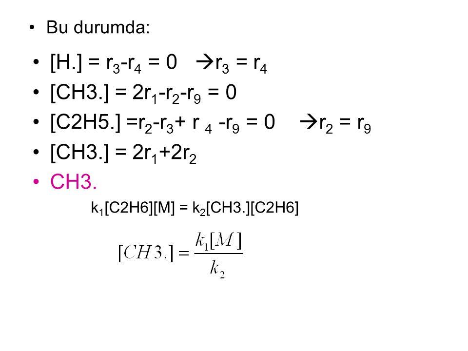 C2H5. r 2 =r 9 k 2 [C2H6][CH3] = k 9 [CH3.][C2H5] H. r 3 =r 4