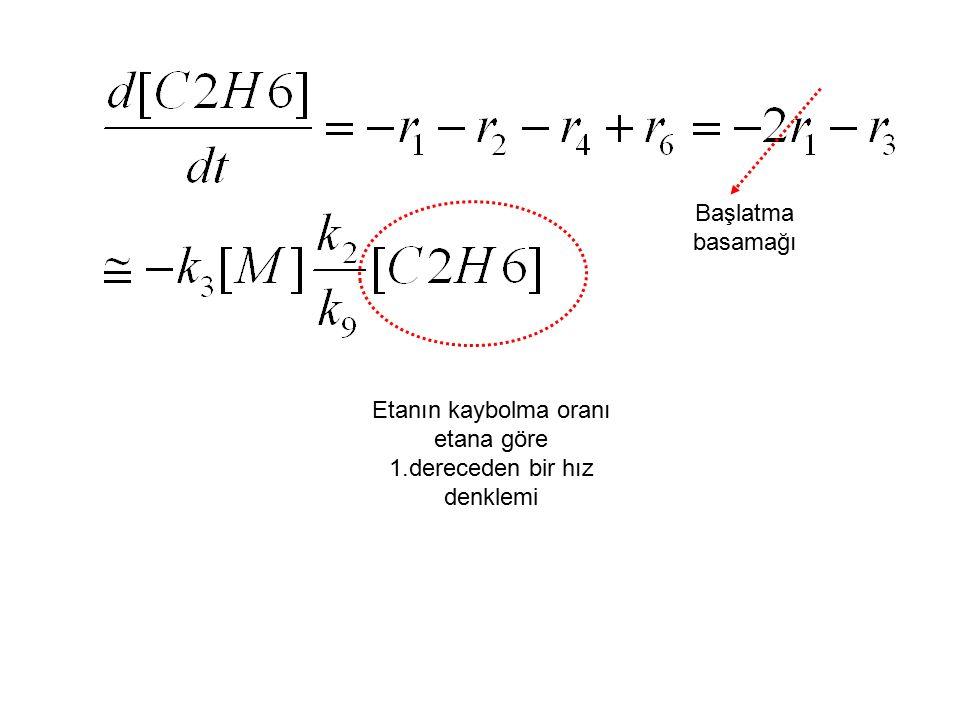 Etan dA/dt=-kA (1.Derece) dA/dt = -kA 1/2