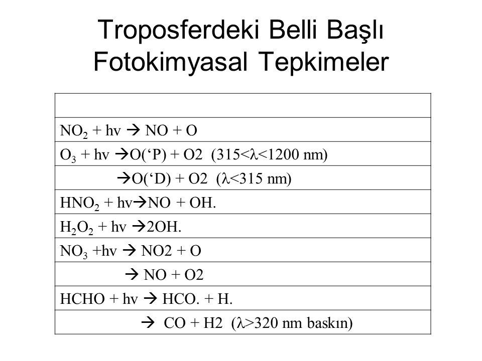 Troposferdeki Fotokimya  <290 nm daha troposfere gelmeden soğrulurlar.