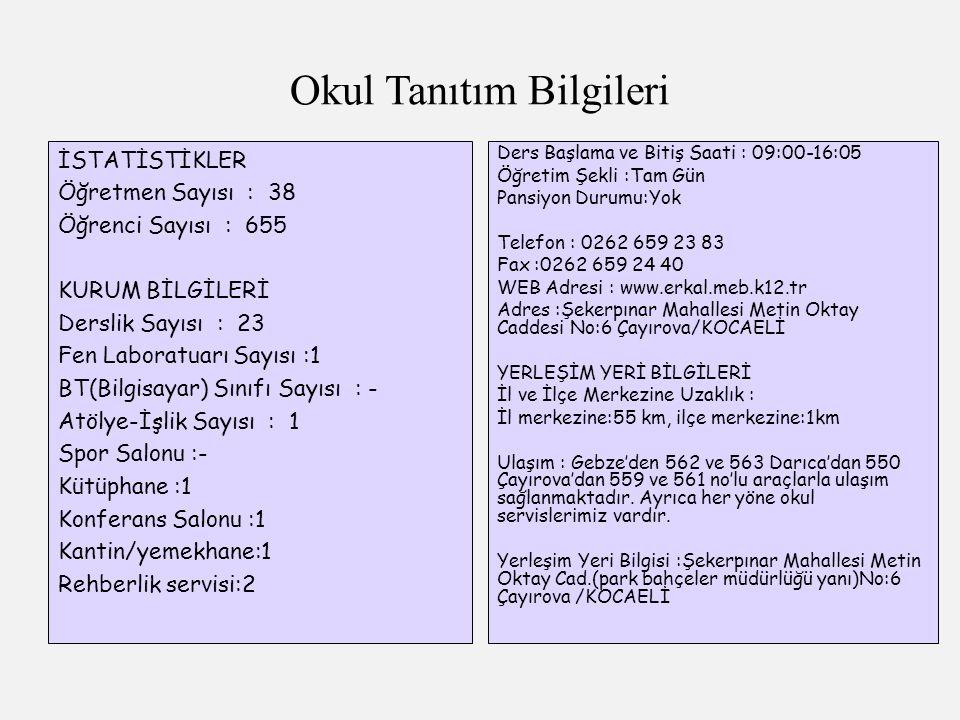 TARİHÇE Okulumuz Çayırova Mehmet Akif Ersoy Anadolu Lisesi 2008-2009 eğitim -öğretim yılında OKS ile alınan 120 öğrenci eğitim öğretime başlamıştır.