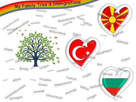 My Family Tree & Immigrations